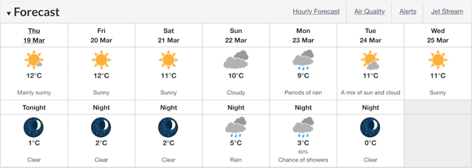 vancouver-weather-march-spring-2020.jpg