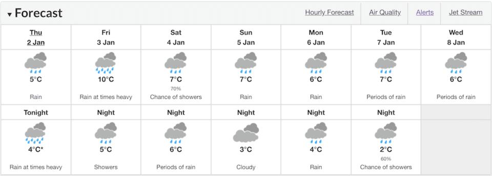 vancouver-weather-rainfall-warning.jpg