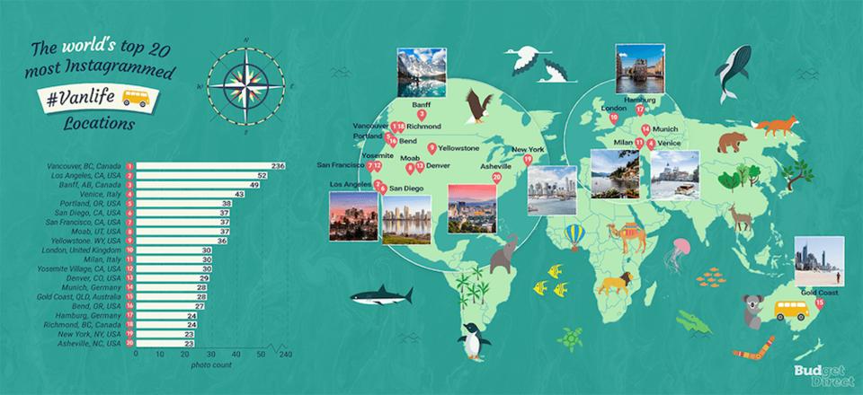 vanlife-instagrammable-locations.jpg