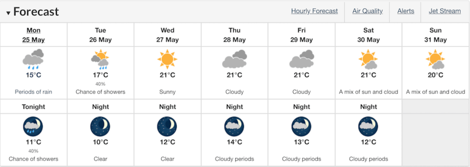 weather-forecast-end-may.jpg