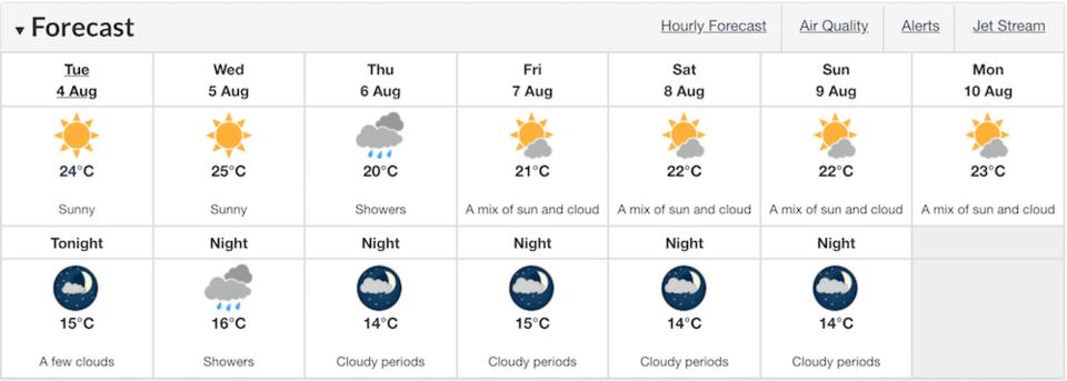 weather-update-august.jpg
