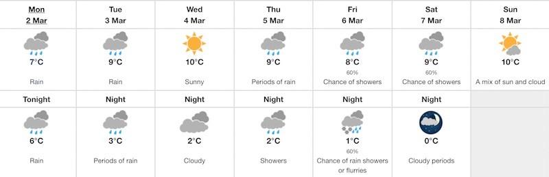 weather-vancouver-env-canada-march2-7