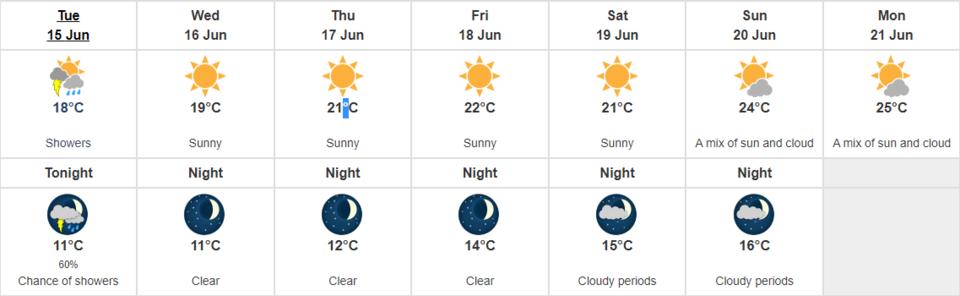 Environment Canada forecast June 15