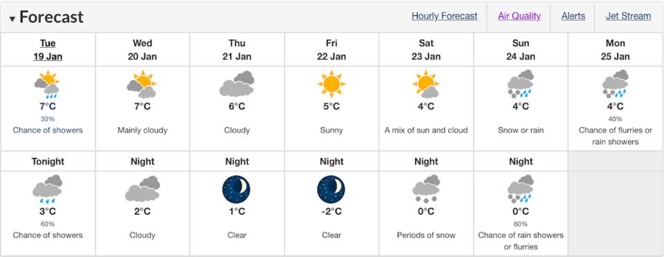 new-jan-vancouver-weather.jpg