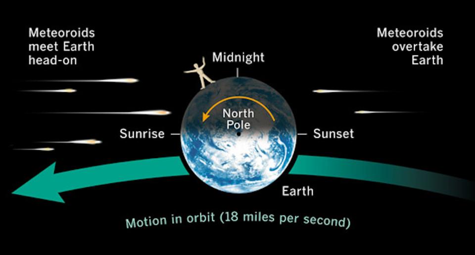people-viewing-meteor.jpg