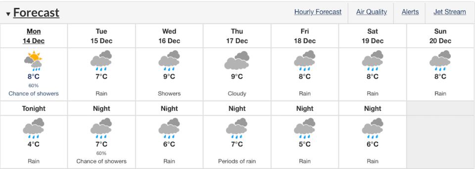 periods-rain-vancouver-weather.jpg
