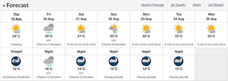 vancouver-weather-august-2021.jpg