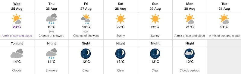 vancouver-weather-forecast-aug-25-2021
