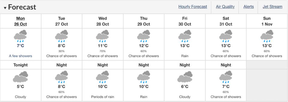 vancouver-weather-forecast-last-week-october.jpg