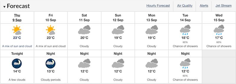 vancouver-weather-forecast-september-9-2021.jpg