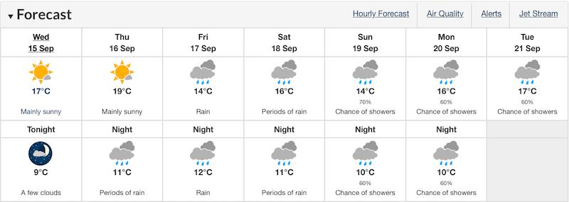 vancouver-weather-rain-week-september-15-2021.jpg