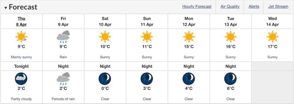 vancouver-weather-update-april-sunshine.jpg