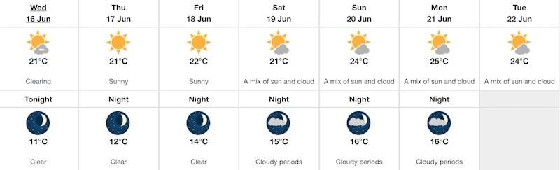 weather-forecast-june-16-2021
