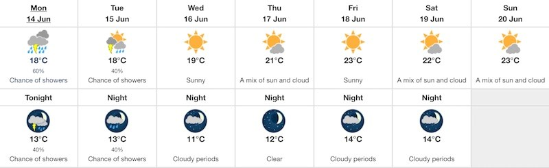 weather-forecast-june14-2021-vancouver-bc
