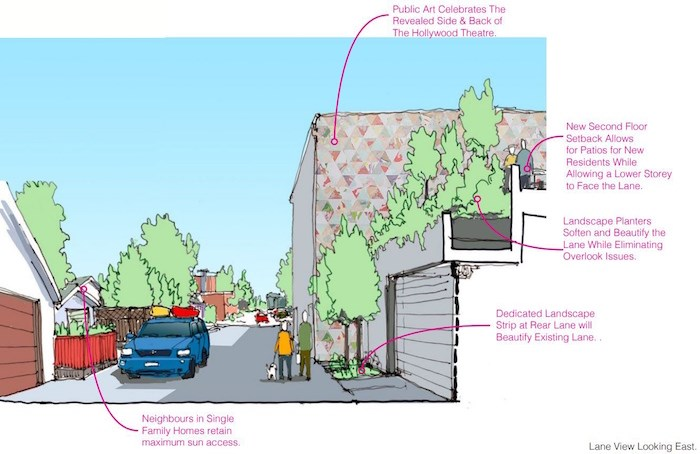 The view from the lane shows a roof patio for residents of the condo building, plus public art on the side and back of the theatre. The building's setback will retain sun exposure for the neighbouring yards. Image via City of Vancouver planning