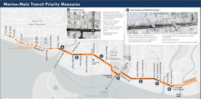 TransLink's proposed map for the B-Line route and bus priority measures through the City and District of North Vancouver. (TransLink)