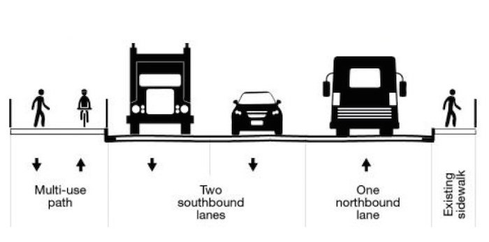 A cross-section shows how the City of Burnaby plans to improve the Gilmore Diversion over Highway 1. Image courtesy City of Burnaby.