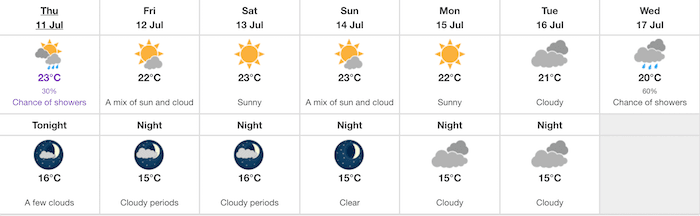 Vancouver Weather It Is Going To Feel Like A Sizzling 28 Degrees In Vancouver Today Vancouver Is Awesome
