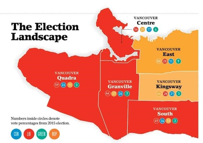 Here's what the political landscape in Vancouver looked like after the federal election in 2015.