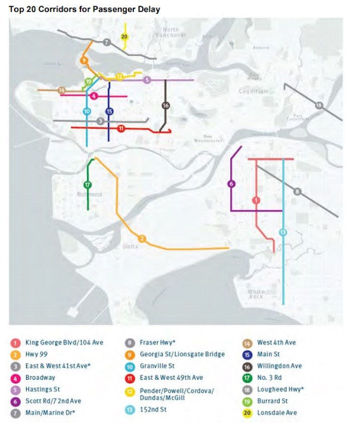 Top 20 routes for passenger delay. Image via TransLink