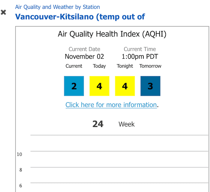 Photo: BC Air Quality