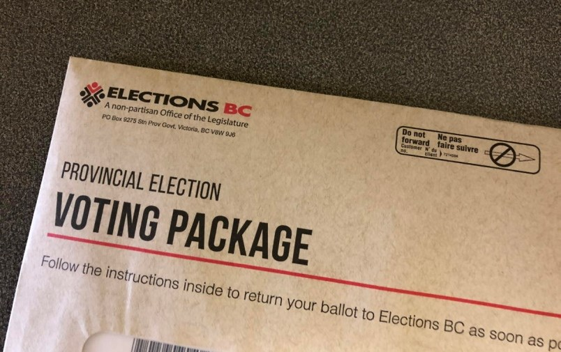 photo-mail-in-voting-package