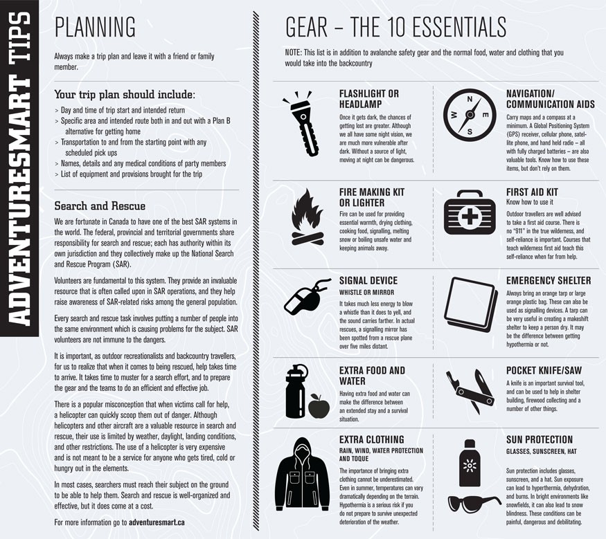 Planning and Gear - The 10 Backcountry Essentials