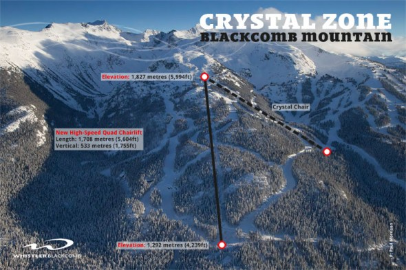 Proposed Crystal Ridge Express Lift on Whistler Blackcomb